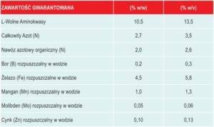 bioradicante-sklad